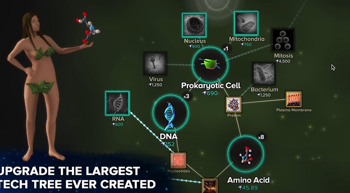 从细胞到奇点进化永无止境